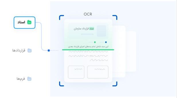 OCR فارسی در سامانه مدیریت اسناد داکتیو